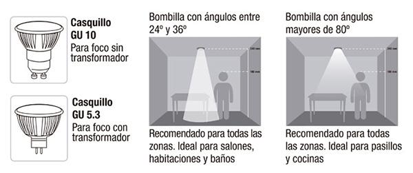 8 motivos por los que deber as tener luces led en casa - Iluminacion por led hogar ...