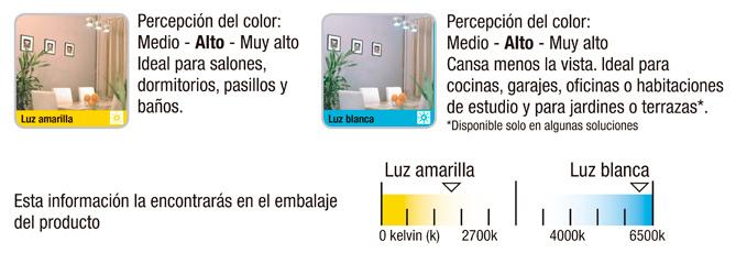 8 motivos por los que deber as tener luces led en casa - Que es la luz led ...