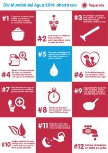 Los profesionales del hogar de Reparalia te enseñan cómo ahorrar agua y dinero, revisando tus instalaciones con el consejo de nuestros fontaneros profesionales. Detecta averías y filtraciones, aprende a reaccionar ante ellas, y no olvides nuestros trucos para ahorrar agua y hacer un favor al Medio Ambiente… y a tu bolsillo ;)