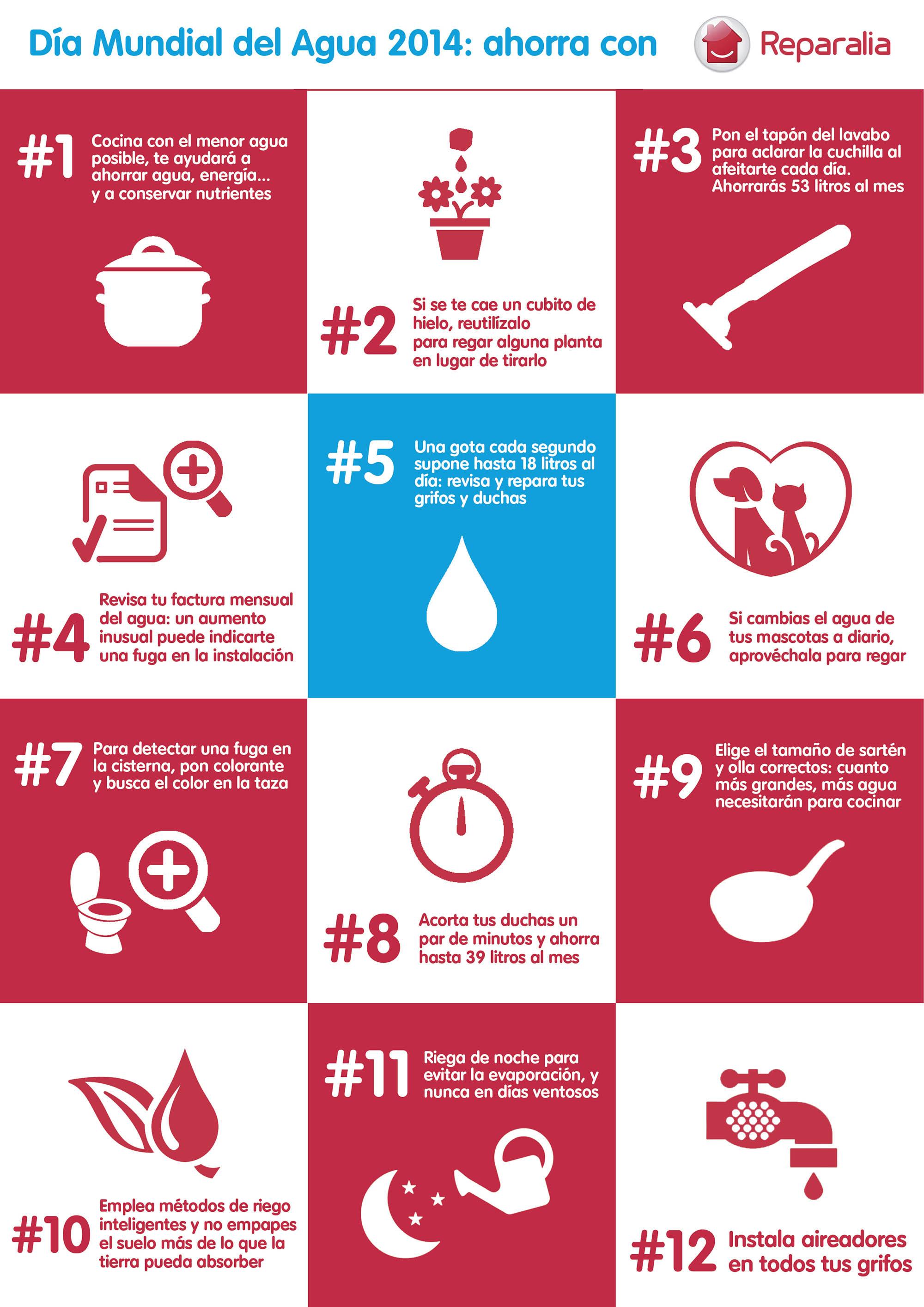 Filtraciones un hogar con mucho oficio for Ideas para ahorrar agua