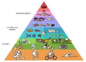 piramide_alimentaria