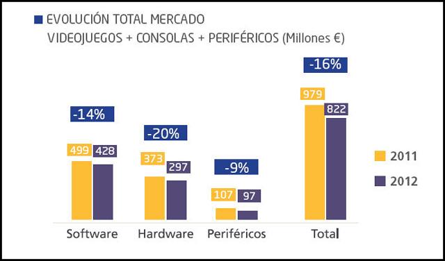 Datos 2012 vj
