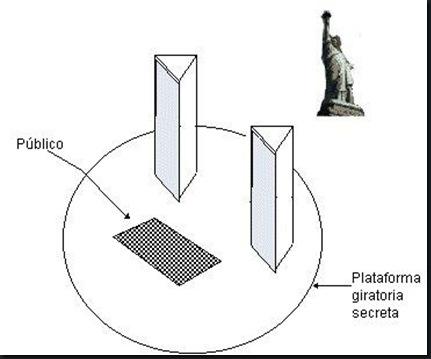 ¿Cómo hizo desaparecer David Copperfield la Estatua de la Libertad?