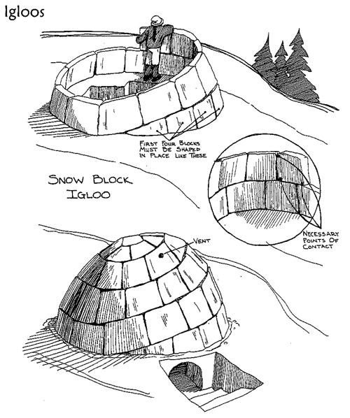 Cómo se construye un iglú? | Ya está el listo que todo lo sabe