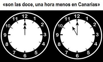 ¿A quién se le ocurrió decir eso de 'una hora menos en Canarias'?