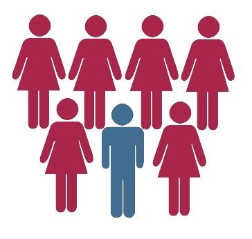 ¿De dónde surge el mito que dice que hay varias mujeres por cada hombre?