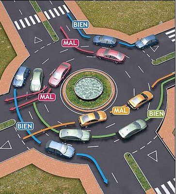 ¿Cómo se debe circular por una rotonda? ¿Quién tiene prioridad?