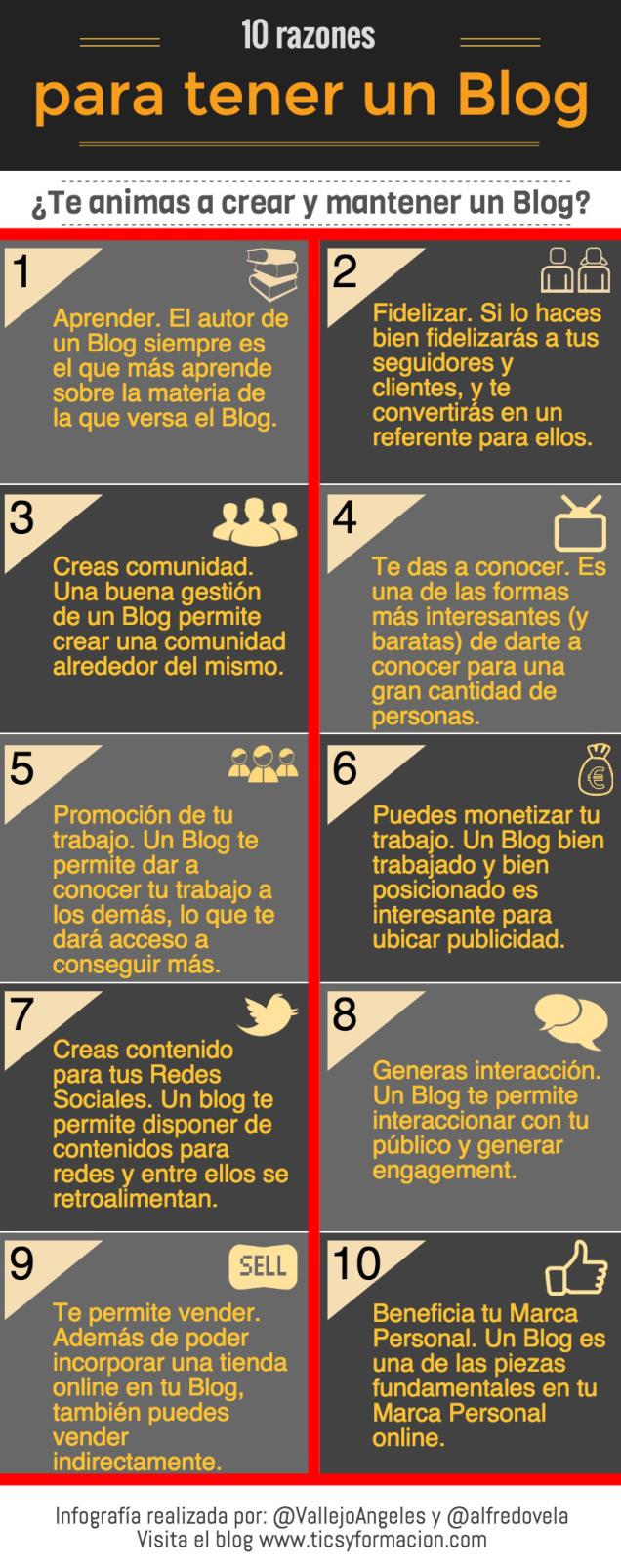 10 razones para tener un Blog [#infografia]